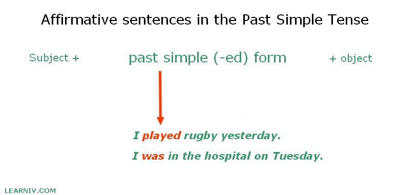 Past Simple affirmative construction