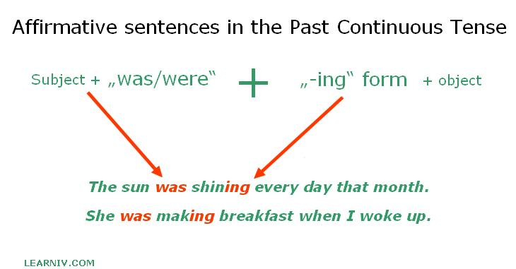 Past Continuous Affirmative sentence construction