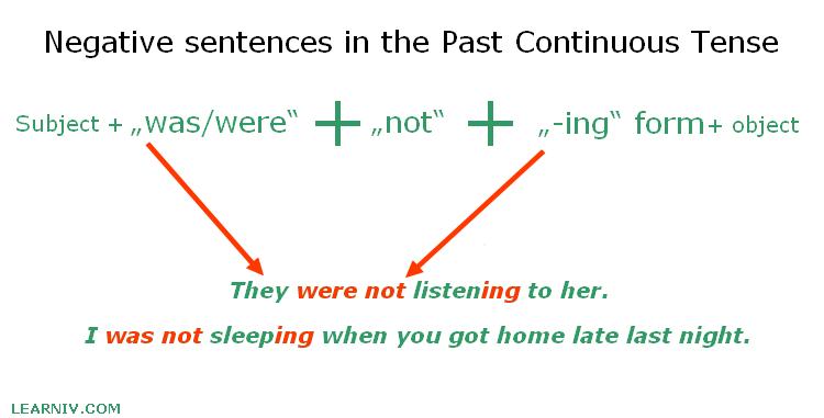Past Continuous Negative Sentence Construction