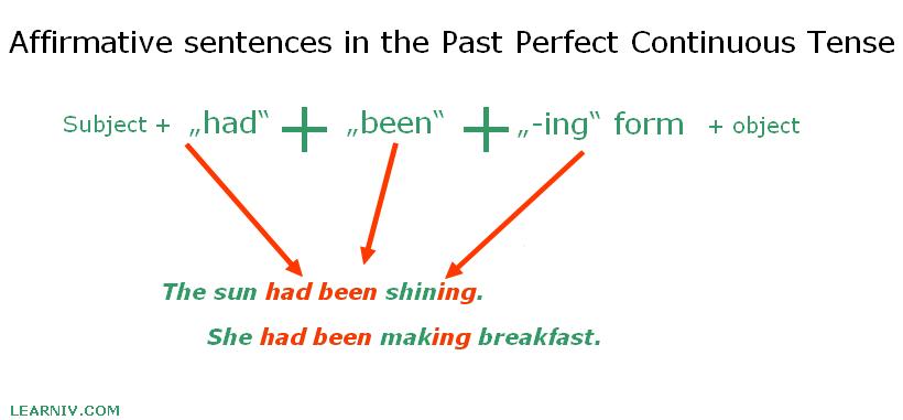 Past Perfect Continuous affirmative constructrion