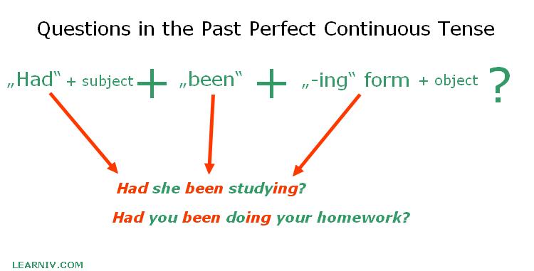 Past Perfect Continuous question constructrion