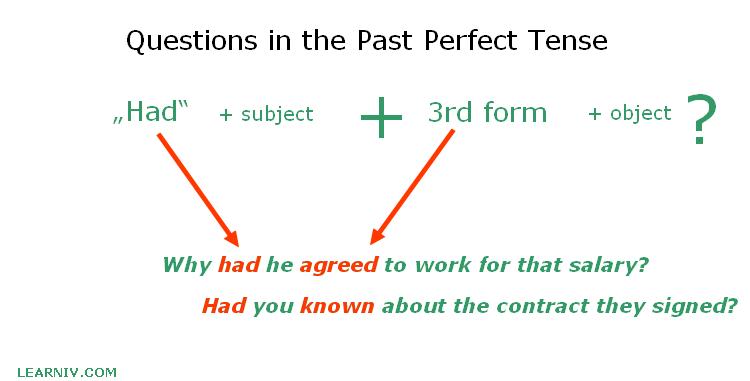 Past Perfect question construction