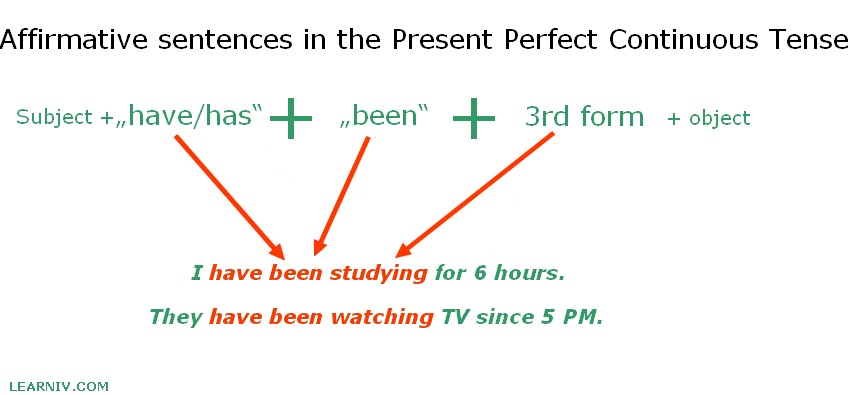 Present Perfect Continuous_affirmative Construction