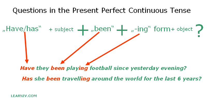 Present Perfect Continuous Question Construction
